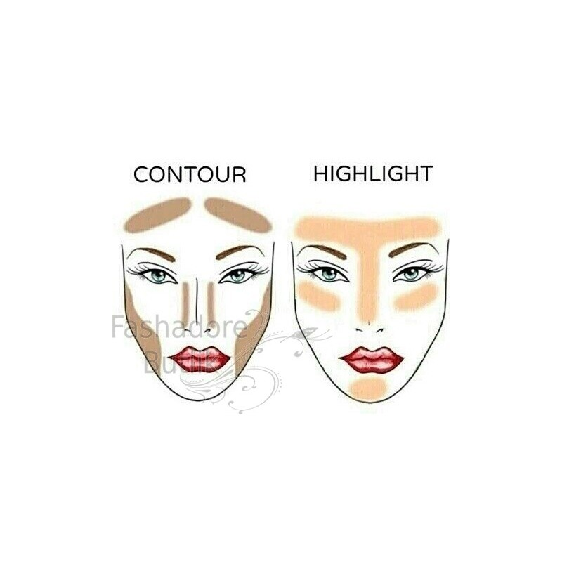 how to use contour &